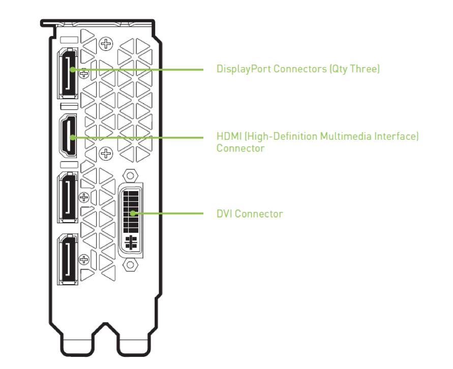 NVIDIA Graphic Card Ports